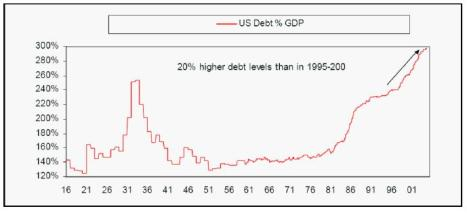 us-debt-as-percentage-of-gdp.jpg